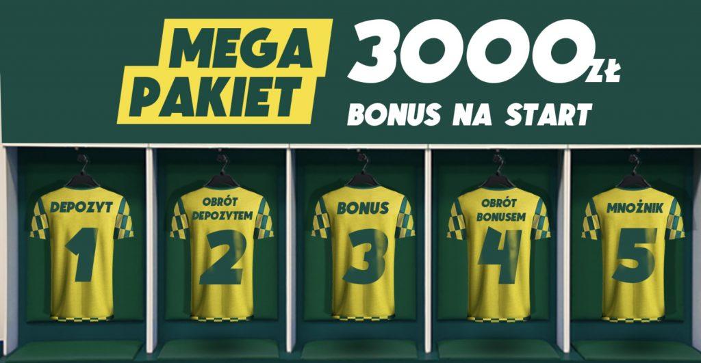 Promocja dla nowych klientów Betfan. 3000 złotych na początek na obstawianie